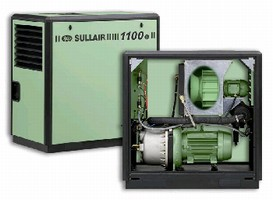Air Compressors operate at noise levels as low as 66 dba.