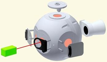 Integrating Sphere helps measure reflectance/transmittance.