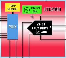 Delta-Sigma ADC ha 24-bit, 16-channel architecture.