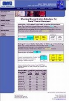 Parts Washer Chemical Calculator Developed