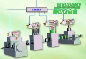 Bus Coupler supports PROFINET networks.
