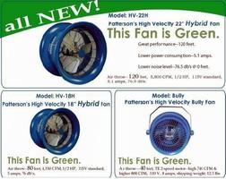 Ventilating Fans help promote green initiative.