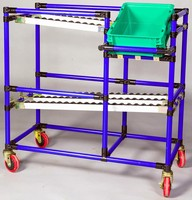 Dual Angle Flow Rack also acts as part presentation stand.