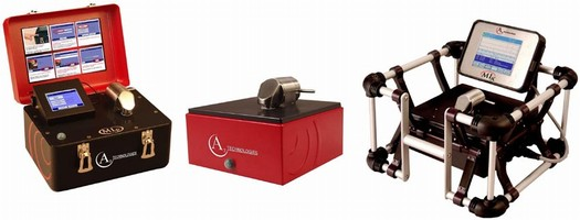 Portable FT-IR Spectrometers survive in rugged environments.