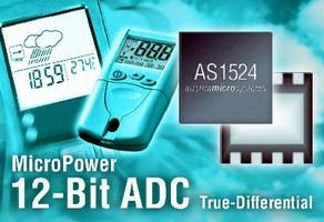 A/D Converters provide sampling speed of 150 kSps.