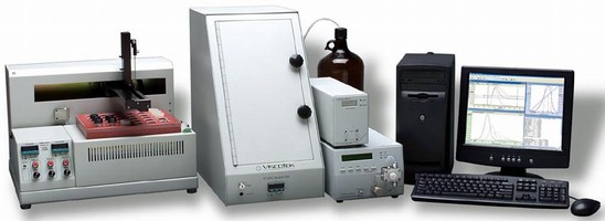GPC System is suited for high-temperature operation.
