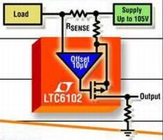 High Side Current Sense Amp has 10 µV offset, zero drift.