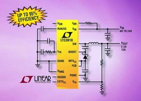 Synchronous Step-Down Regulator delivers current up to 12 A.