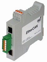 Gateway converts from CAN into Ethernet.