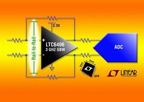 Differential Amplifier offers 3 GHz gain bandwidth.