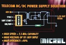 DC/DC Controllers convert telecom line voltages to logic levels.