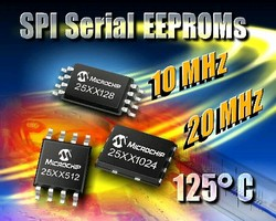 Microchip Technology Unveils Industry's Fastest 1 Mb SPI Serial EEPROM