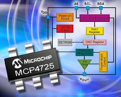 Digital-to-Analog Converter features integrated EEPROM.