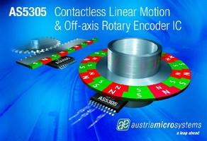 Encoder IC enables measurement of linear position.