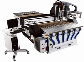 CNC Router targets nested-based manufacturing.