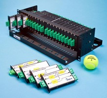 Modules offer optical coupler/splitter/WDM functionality.