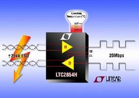Transceivers suit high-temperature automotive applications.
