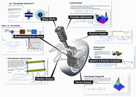 Toyota and Maplesoft Enter a Multi-Year Partnership to Produce New Tools for Knowledge-Rich Physical Modeling