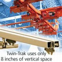 Richards-Wilcox Twin-Trak Power & Free Side-by-Side Conveyor For Limited Space Applications
