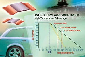 Current Sensing Resistors operate from -65 to +275