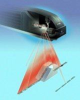 CO2 Laser Marker delivers X-, Y-, and Z-axis functionality.
