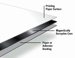 Magnetic Receptive Sheets offer backdrop for magnets.