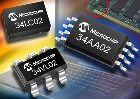 SPD EEPROMs support DDR2 and DDR3 DIMMs.