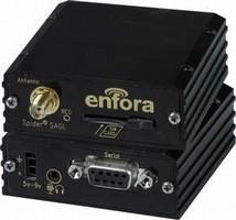 GSM Modem relays out-of-range sensor data.