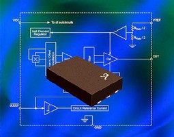 Hall-Effect Sensor ICs target battery-powered applications.
