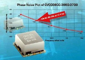 Coaxial Resonator Oscillator comes in .38 x .38 in. package.