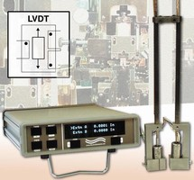 LVDT Communication Module interacts with up to 254 units.