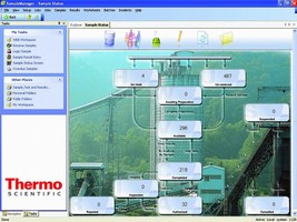 Data Management Solution addresses mining industry concerns.