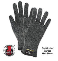 Work Gloves feature ANSI Cut Level 4 rating.
