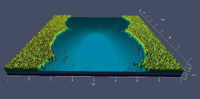 Laser Scanning Microscope allows 3D imaging of surfaces.