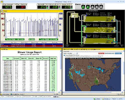 Software shows real-time and historical views of processes.
