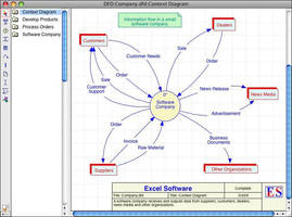 Software suits analysts/designers/programmers using Mac OS X.