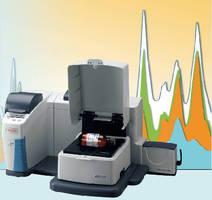 Software provides Raman materials characterization.