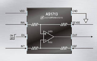 Op-Amp offers 10 MHz, 10 V/µs, rail-to-rail I/O performance.
