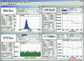 Laser Measurement Software logs/manages meter sensor data.