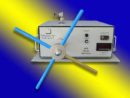Phase Monitor utilizes data acquisition package.