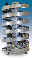 Spiral Conveyors feature 2 tracks operating in one structure.