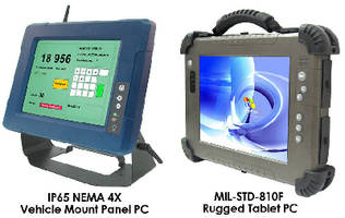 LCD Monitors suit transportation and military applications.