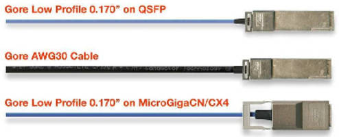 Low-Profile Copper Cable is suited for QSFP assemblies.