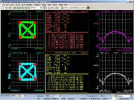 Optical Modulation Analyzer features BER capabilities.