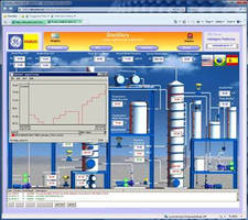 Plant Floor Control Software can be managed via Web.