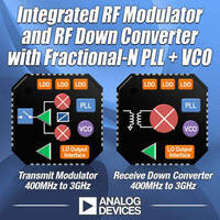 RF Mixers and Modulators enable high-density radio cards.