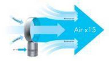 Bladeless Fan expels 119 gal of air/sec.