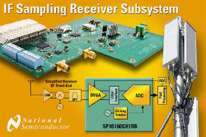 Subsystem Reference Board aids basestation development.
