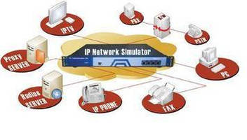 IP Network Simulator provides real-time simulation.