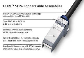 Limiting Port SFP+ Cables are compliant up to 7 m.